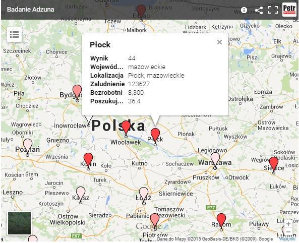 Badanie Adzuna Polska 2014