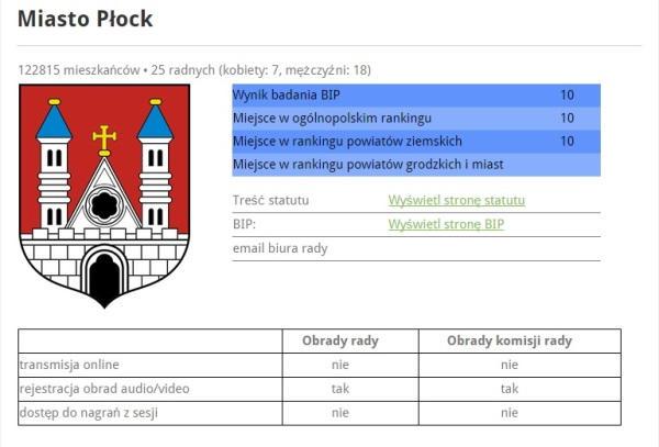 badanie_plock
